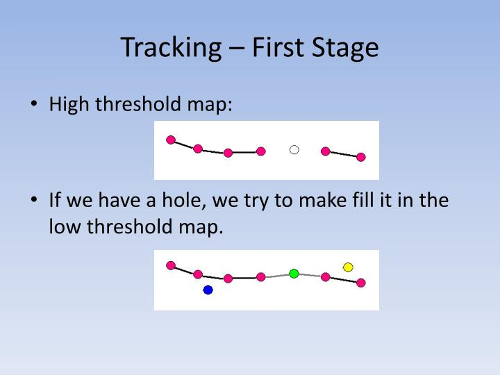 Tracking – First Stage