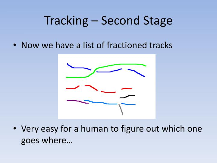 Tracking – Second Stage