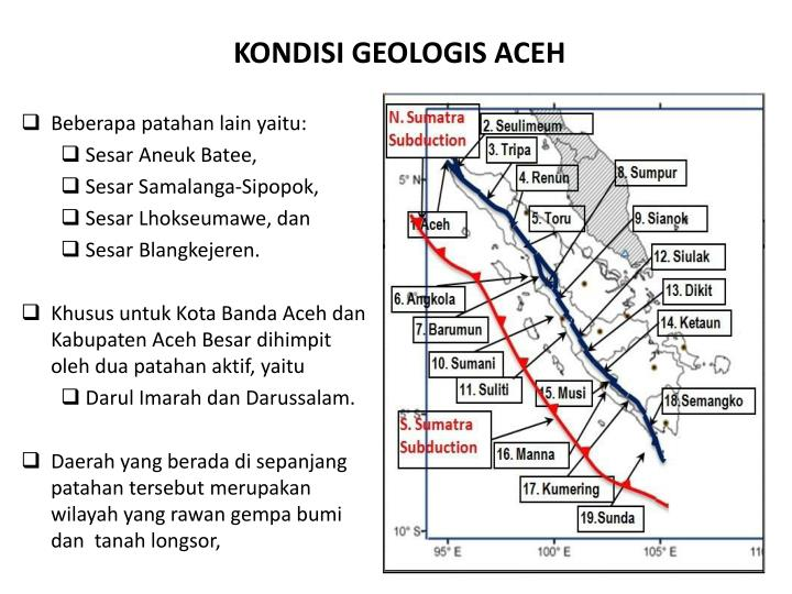 KONDISI GEOLOGIS ACEH