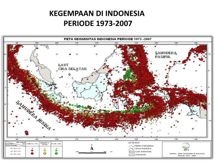 KEGEMPAAN DI INDONESIA