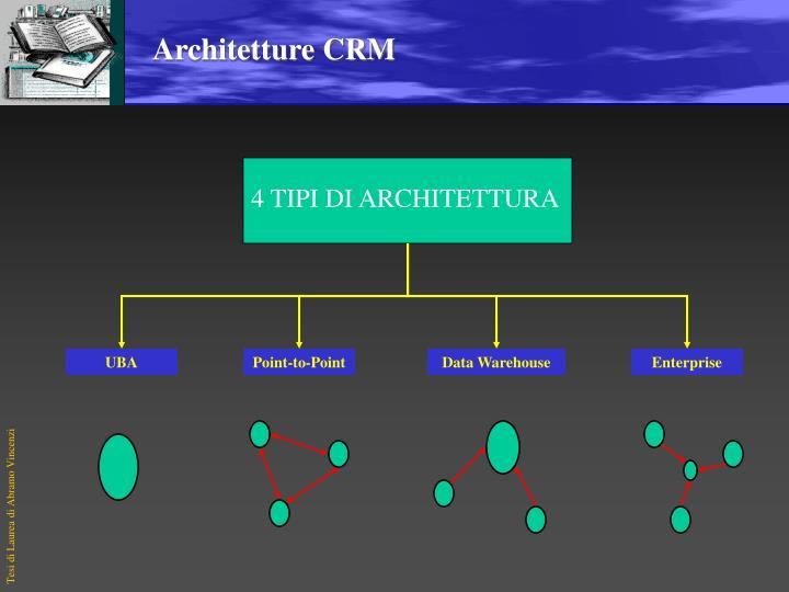 4 TIPI DI ARCHITETTURA