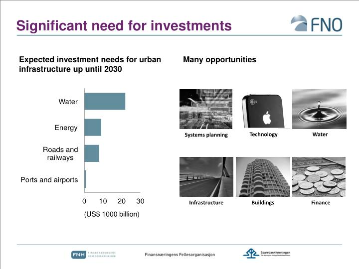 Significant need for investments