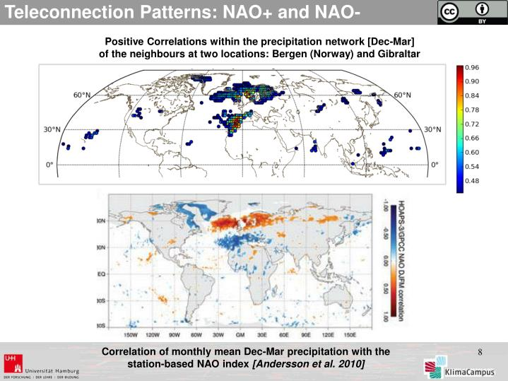Teleconnection Patterns: NAO+ and NAO-