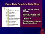 event data reside in data store