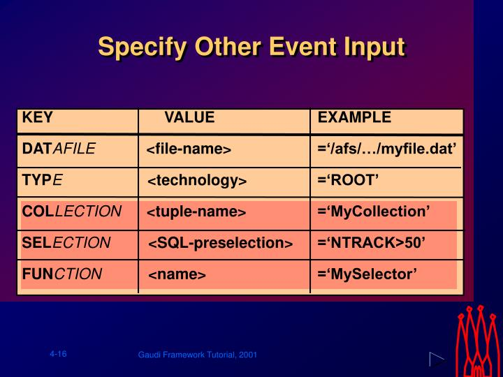 Specify Other Event Input
