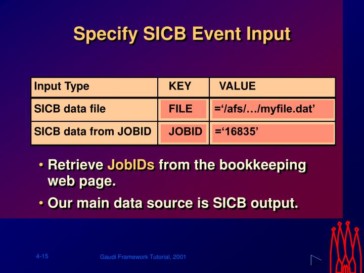 Specify SICB Event Input