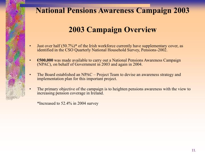 National Pensions Awareness Campaign 2003