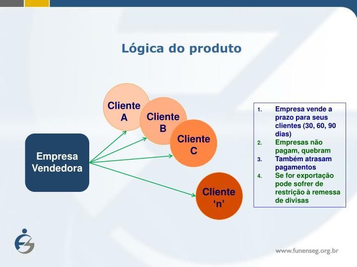 Lógica do produto