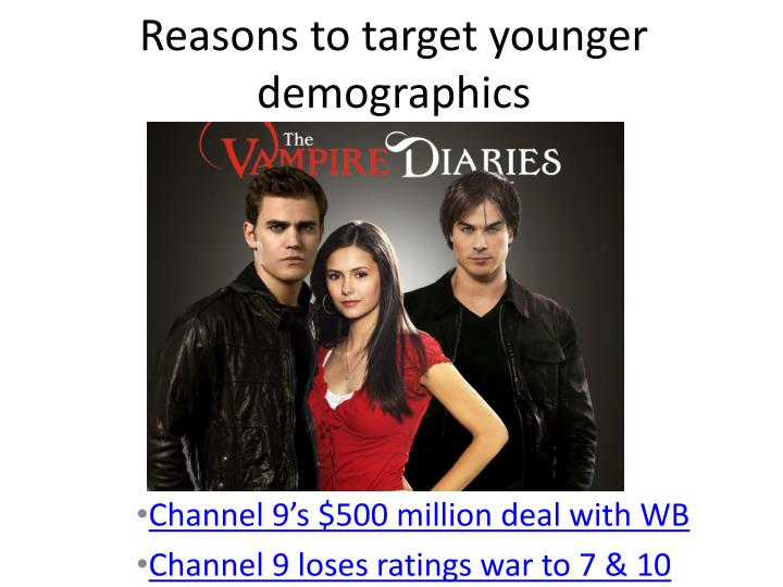 Reasons to target younger demographics
