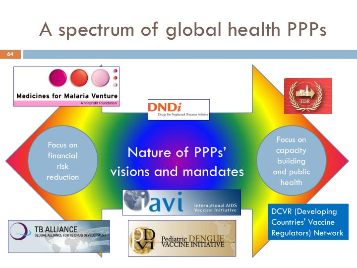 A spectrum of global health PPPs