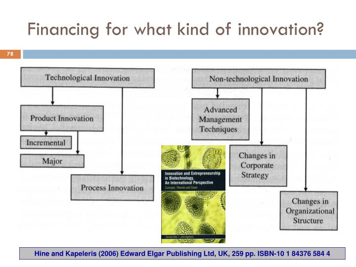 Financing for what kind of innovation?