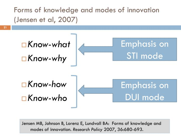 Forms of knowledge and modes of innovation (Jensen et al, 2007)