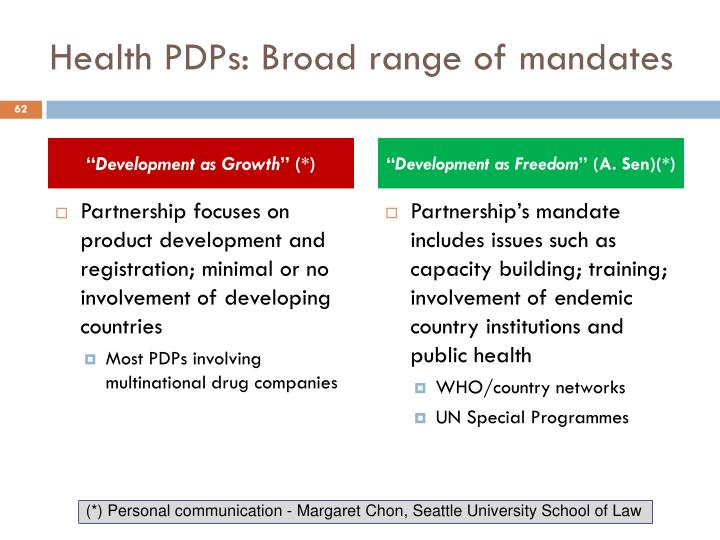 Health PDPs: Broad range of mandates