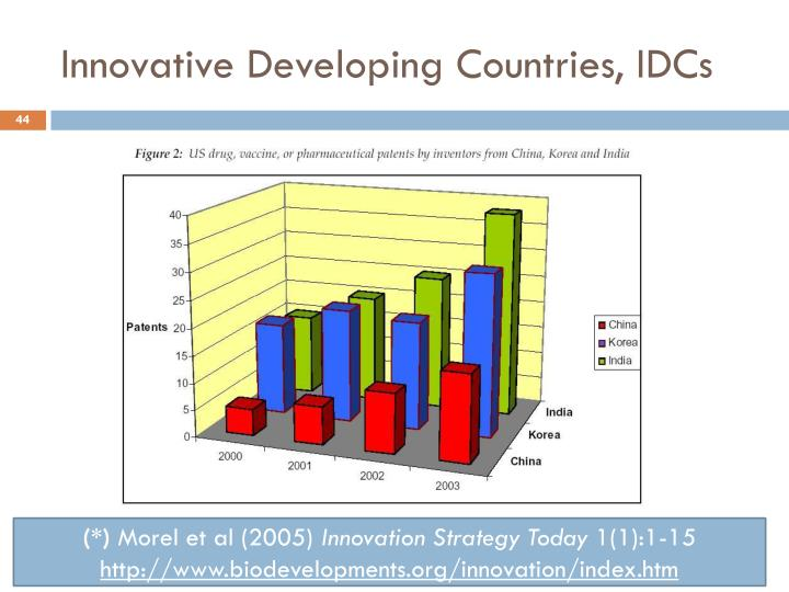 Innovative Developing Countries, IDCs