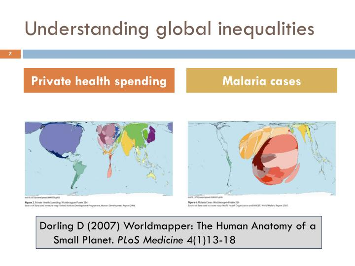 Understanding global inequalities