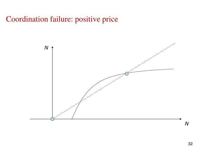 Coordination failure: positive price