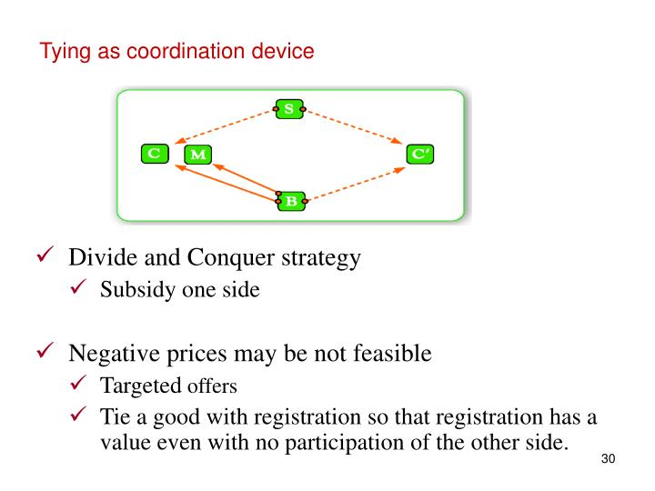 Tying as coordination device