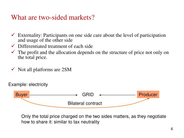 What are two-sided markets?