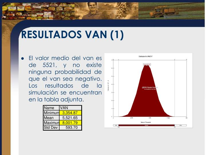 RESULTADOS VAN (1)