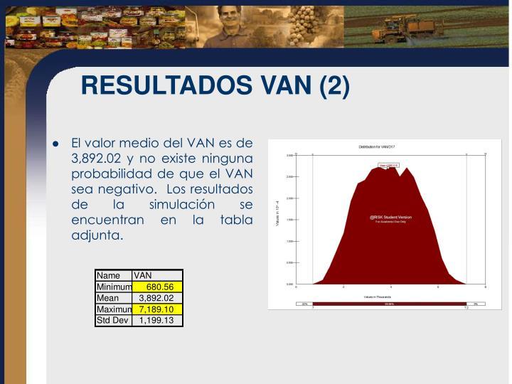 RESULTADOS VAN (2)