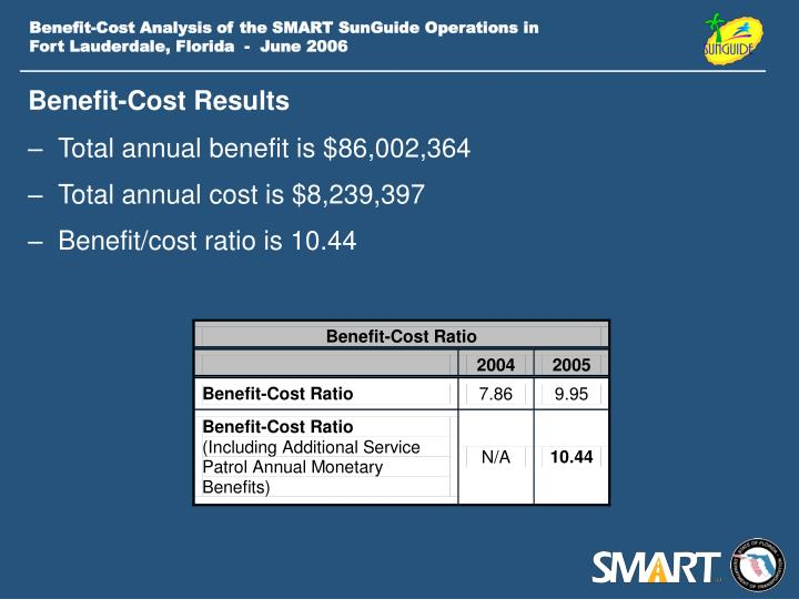 Ppt Benefit Cost Analysis Of The Smart Sunguide