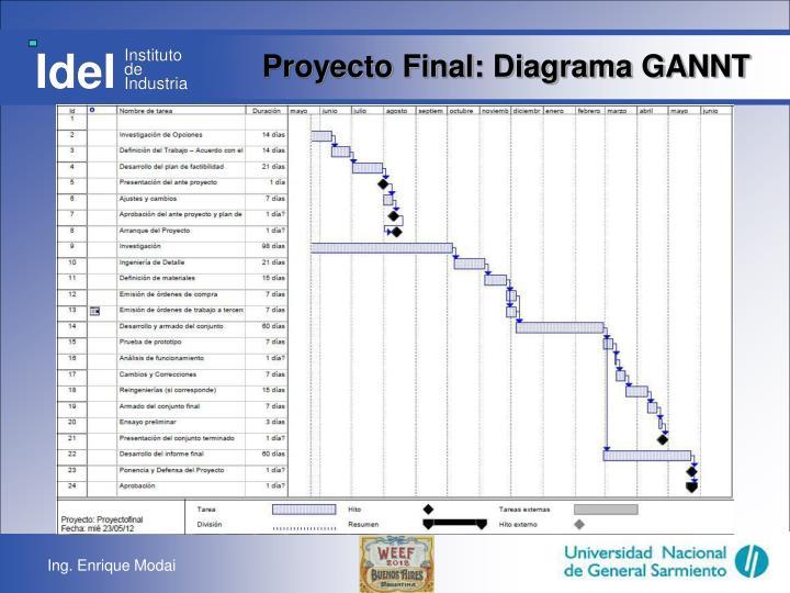 Proyecto Final: Diagrama GANNT
