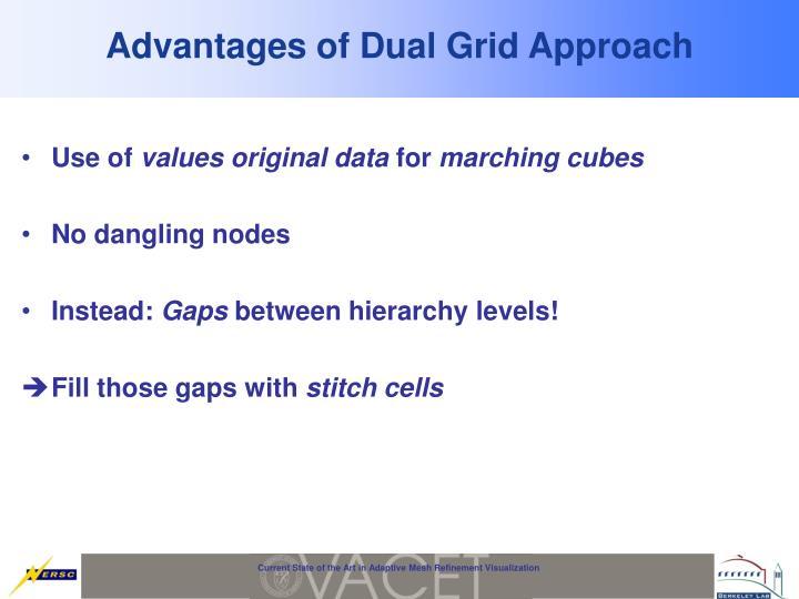 Advantages of Dual Grid Approach