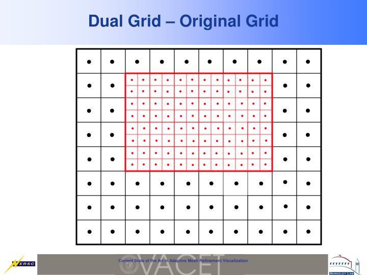 Dual Grid – Original Grid