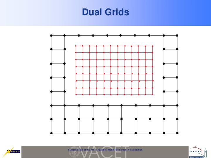 Dual Grids