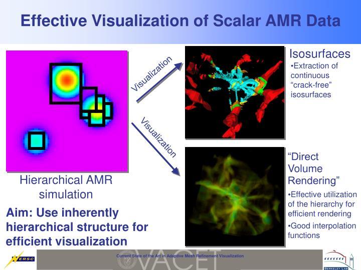 Effective Visualization of Scalar AMR Data