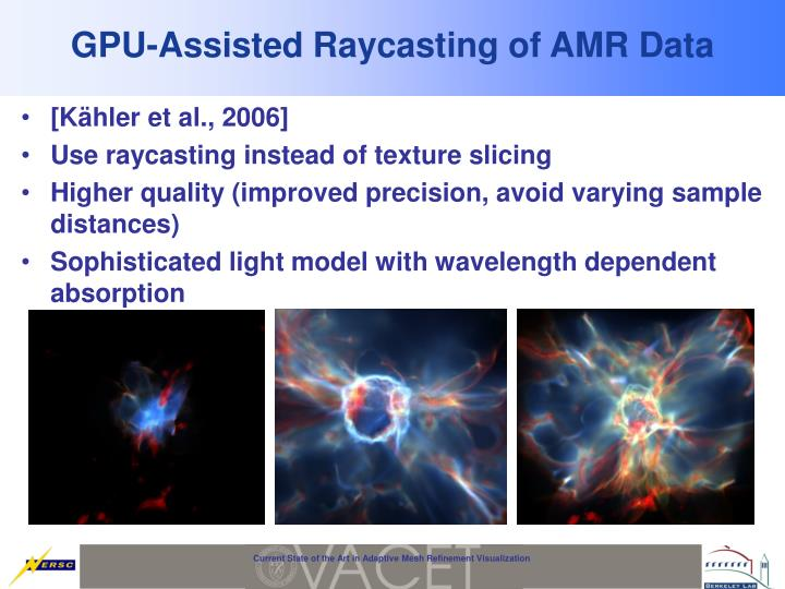 GPU-Assisted Raycasting of AMR Data