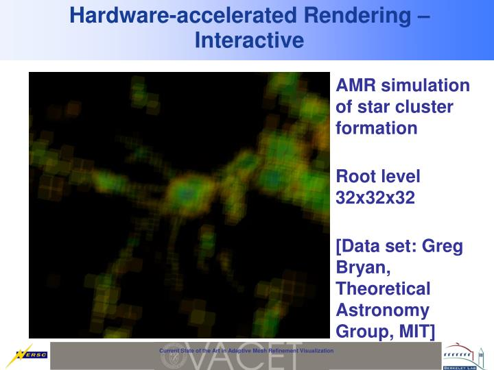 Hardware-accelerated Rendering – Interactive