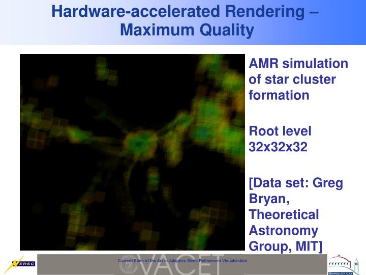 Hardware-accelerated Rendering –