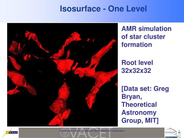 Isosurface - One Level