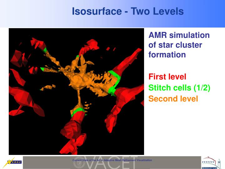 Isosurface - Two Levels