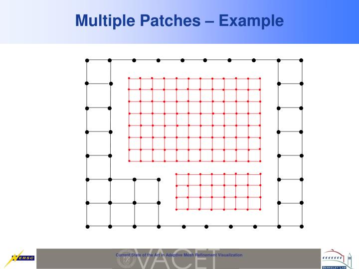 Multiple Patches – Example