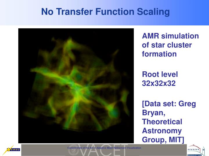 No Transfer Function Scaling