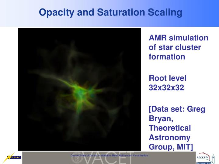 Opacity and Saturation Scaling