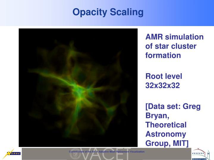Opacity Scaling