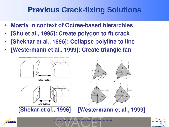 Previous Crack-fixing Solutions