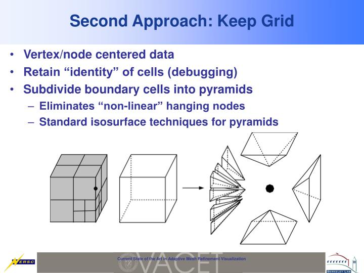 Second Approach: Keep Grid