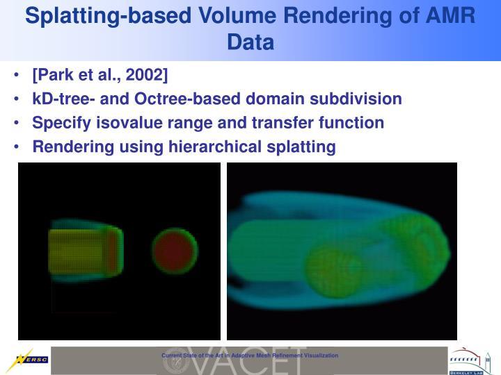 Splatting-based Volume Rendering of AMR Data