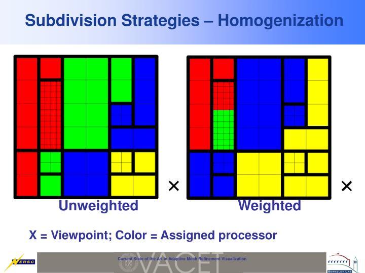 Subdivision Strategies – Homogenization