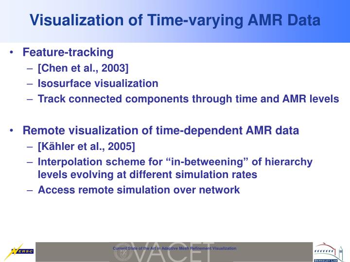 Visualization of Time-varying AMR Data
