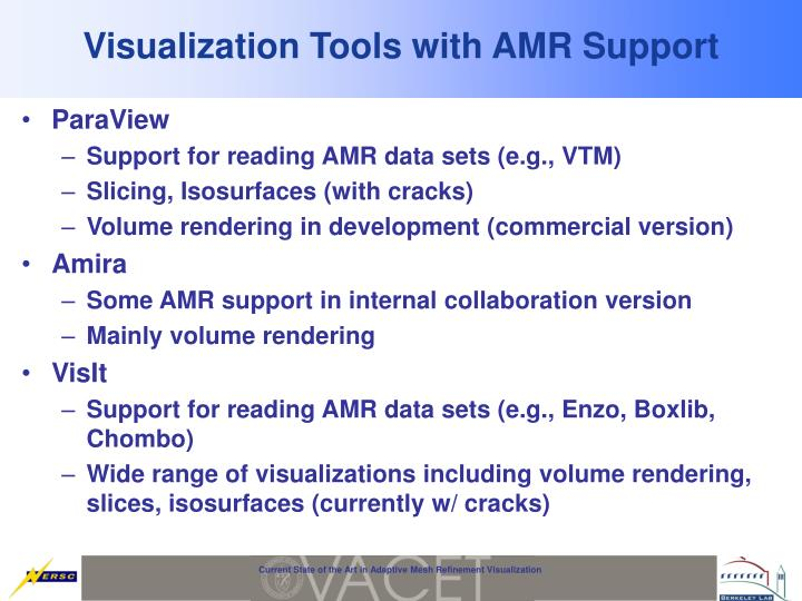 Visualization Tools with AMR Support
