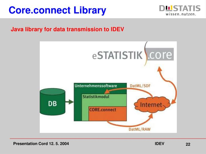 Core.connect Library