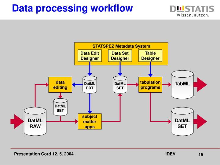 Data processing workflow