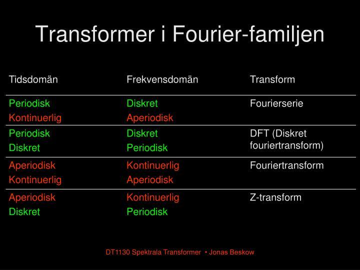 Transformer i Fourier-familjen