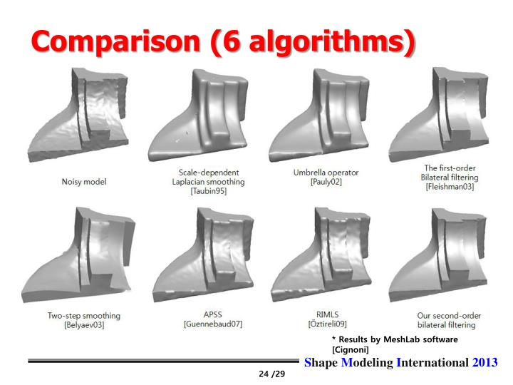 Comparison (6 algorithms)