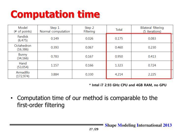 Computation time